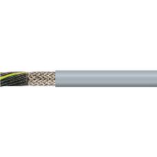 Силовой кабель с экраном (Германия)